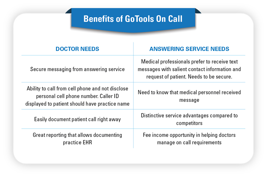 Benefits of GoTools On Call